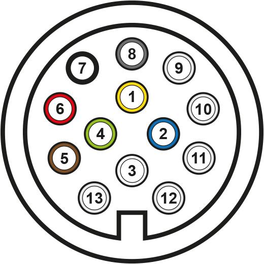 Belegungsplan 13-poliger Stecker